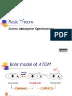 presentasi AAS (atomic absoption spect)