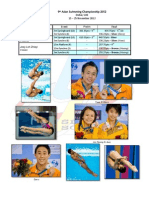 9th Asian Swimming Championship 2012