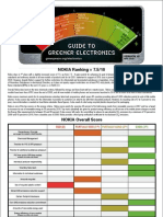 Greener Electronics XV