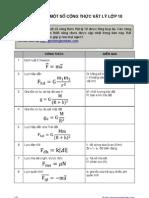 Công thức Vật lý lớp 10
