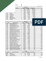 Lista Materias - Sistema Tec