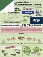 """Infografico del estudio """"¿En qué medida son transparentes las entidades sociales en Facebook?"""