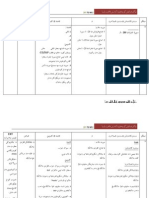 Rancangan Tahunan Pendidikan Islam Tahun 2 KSSR