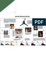 Big Shoe Timeline Edit