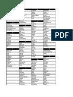 LPG Datos