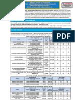 SESC AP 2012 Edital Com Retificacao01