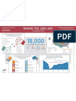 Manpower 1Q2013 U.S. Employment Outlook