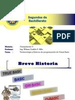 entorno y terminología de Visual Basic