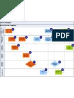 Presentación1 ppt Proceso de Compras