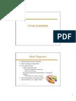 Handout stick diagram