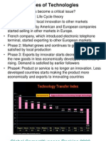 Types of technologies