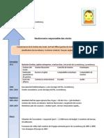 PJ3-CV_Test2_RRa_20110822_V0.1