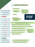 _Diagramm Klimafaktoren Architektur