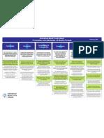 PA Framework v24!01!2008