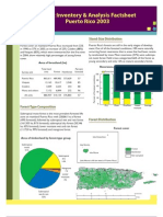 PR Factsheet