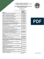 Informe Exoneracion Ley Num 148 Bono 2012