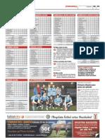 Publicación de las clasificaciones de las ligas Futbolcity en Superdeporte. Miércoles 12 de diciembre 2012.