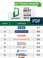 Glassdoor Best Places to Work 2013