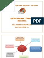 Mapa conceptual Presupuestos planeacion financiero