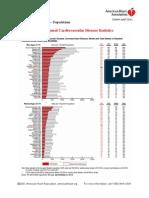 International Cardiovascular Disease Statistics