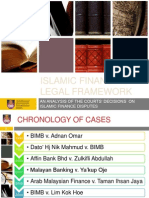 An Analysis Of The Courts' Decisions  On Islamic Finance Disputes