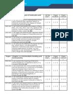 Chemistry Target Sheet Unit 2