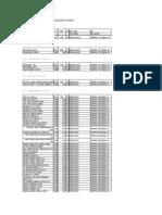 Lista de Produtos Ncm Com Codigos Extras