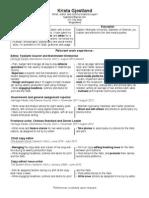 Krista Gjestland's resume