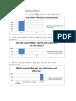 Post Questionnaire Graphs
