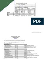 BCPS Budget Resolution 2012-2013