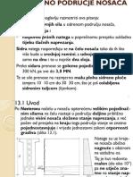 13-sidreno-podrucje-nosaca