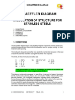 SCHAEFFLER DIAGRAM