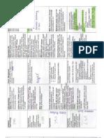 ElectrolyteImbalances Chart CopyRTrILife