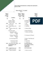 Balance sheet proforma