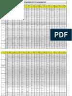 Offline Exam Time Table Jan2013