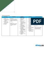 Ineffective Airway Clearance - Pneumonia Nursing Care Plan