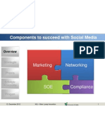 4 components to succeed in Social Media