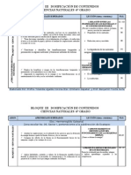 BLOQUE III DOSIFICACIÓN DE CONTENIDOS CIENCIAS NATURALES 6° GRADO