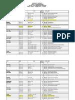 Jan .Feb 2012.3 Exam Timetable
