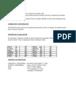 Stehiometrija uvod