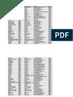 PostaFree elenco Up abilitati