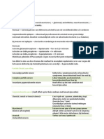 BLOK 3.2 Farmacobestand