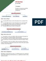 How to Read Rahu Ketu in KP Astrology