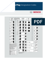 Bosh Spark Plug Codes