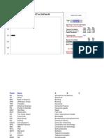 Partial Correlation Network Graph VBA ( DJINDI )
