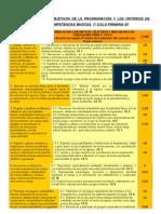 CONEXIÓN OBJETIVOS Y CRITERIOS CON CCBB1º C.doc
