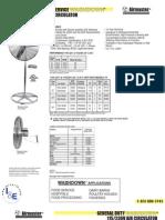 WASHDOWN® Air Circulators