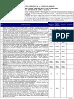 Requisitos Plan de Vivienda Inicial 30MAY20121