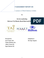 analysis of hotel industry