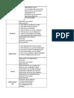 SWOT Analysis Activity